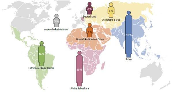 Herkunftsregionen der Absolventen Datenquelle: Universität Oldenburg 2011
