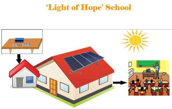 light of hope school_Waliullah Bhuiyan_600